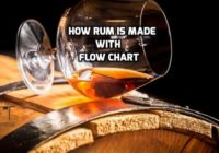How is rum made