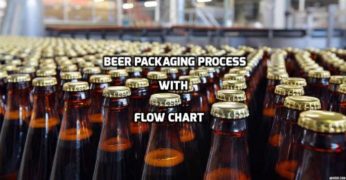 Beer Packaging Process With Flow Chart Discover Food Tech